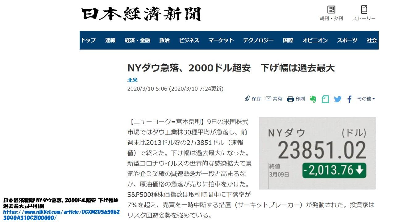 ニューヨーク 株価 速報